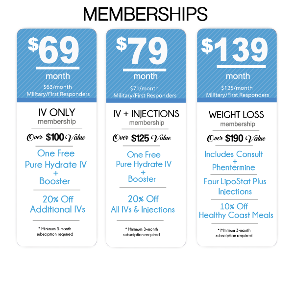 Phentermine Membership IV Hydration